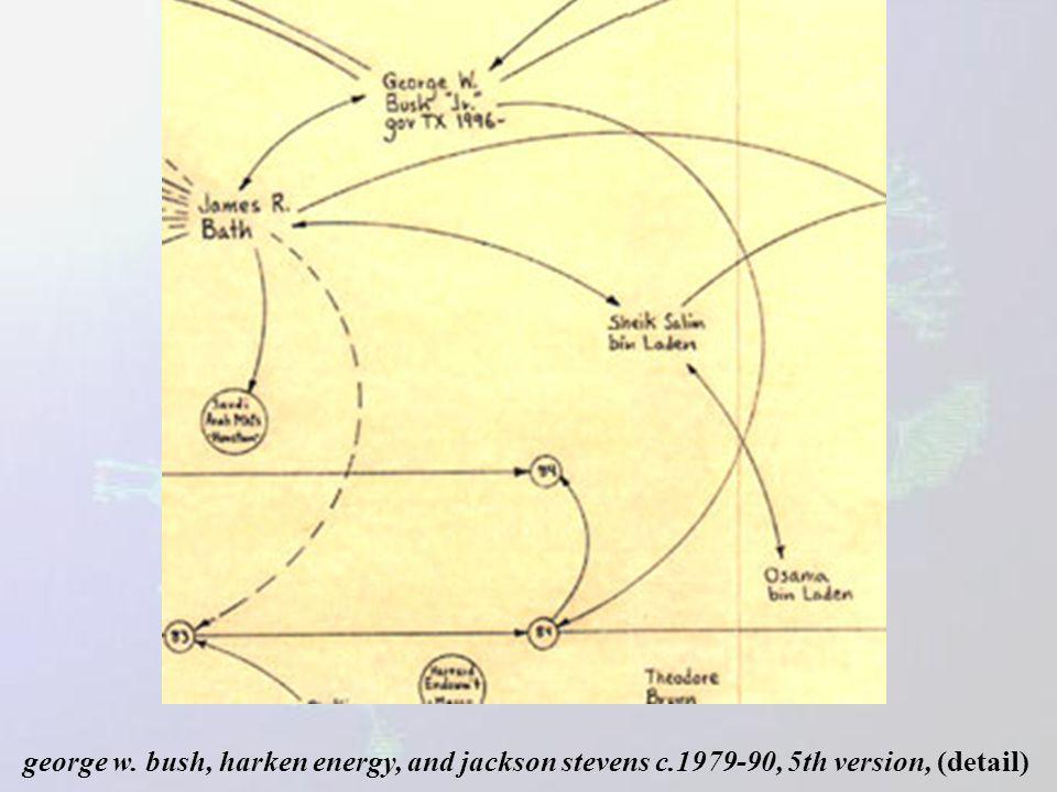 george w. bush, harken energy, and jackson stevens c.1979-90, 5th version, (detail)