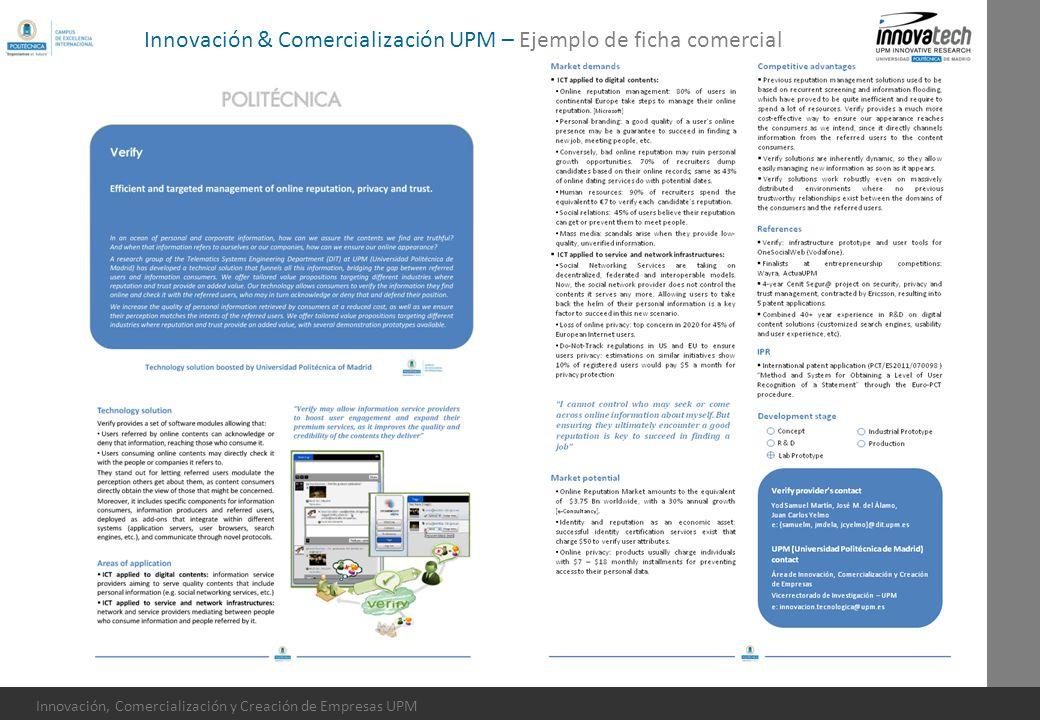 Innovación, Comercialización y Creación de Empresas UPM Innovación & Comercialización UPM – Ejemplo de ficha comercial