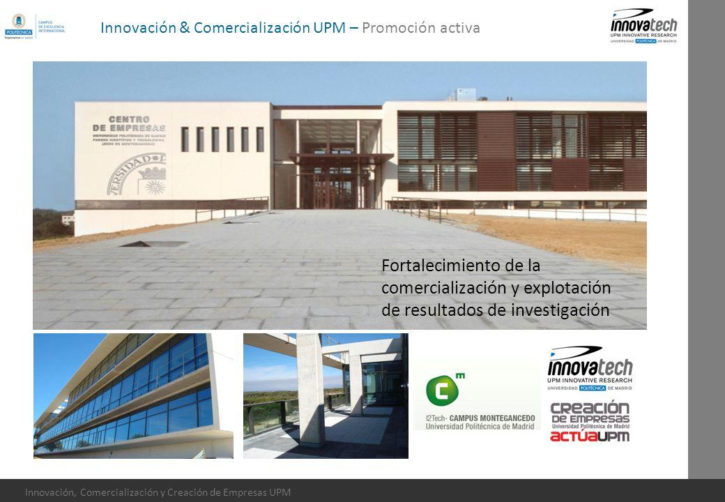 Innovación, Comercialización y Creación de Empresas UPM Innovación & Comercialización UPM – Promoción activa Fortalecimiento de la comercialización y