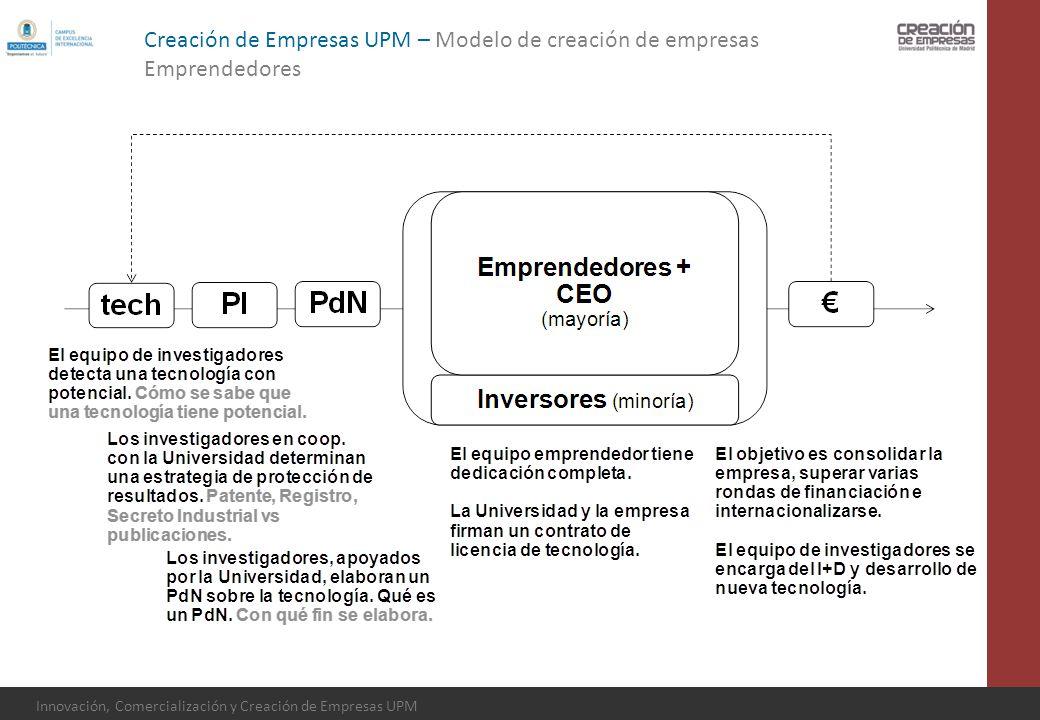 Innovación, Comercialización y Creación de Empresas UPM Creación de Empresas UPM – Modelo de creación de empresas Emprendedores