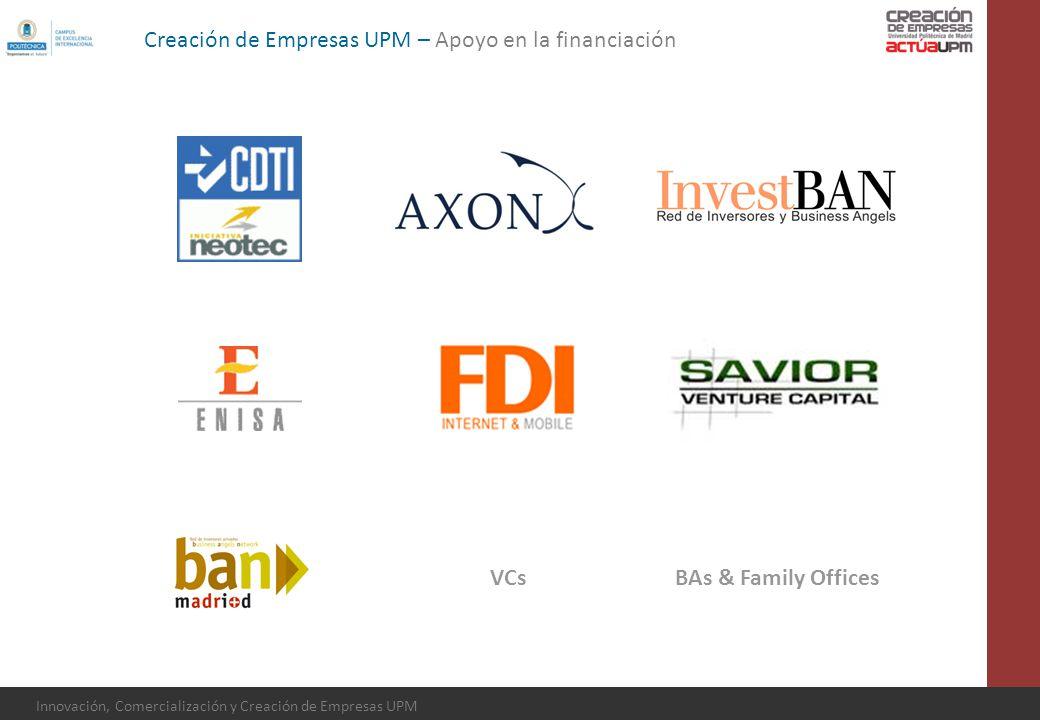 Innovación, Comercialización y Creación de Empresas UPM BAs & Family OfficesVCs Creación de Empresas UPM – Apoyo en la financiación