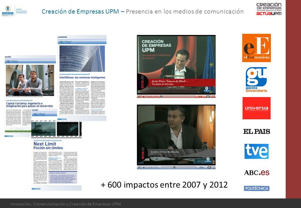 Innovación, Comercialización y Creación de Empresas UPM + 600 impactos entre 2007 y 2012 Creación de Empresas UPM – Presencia en los medios de comunic