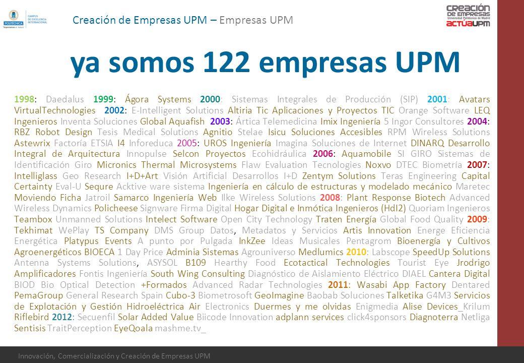 Innovación, Comercialización y Creación de Empresas UPM 1998: Daedalus 1999: Ágora Systems 2000: Sistemas Integrales de Producción (SIP) 2001: Avatars