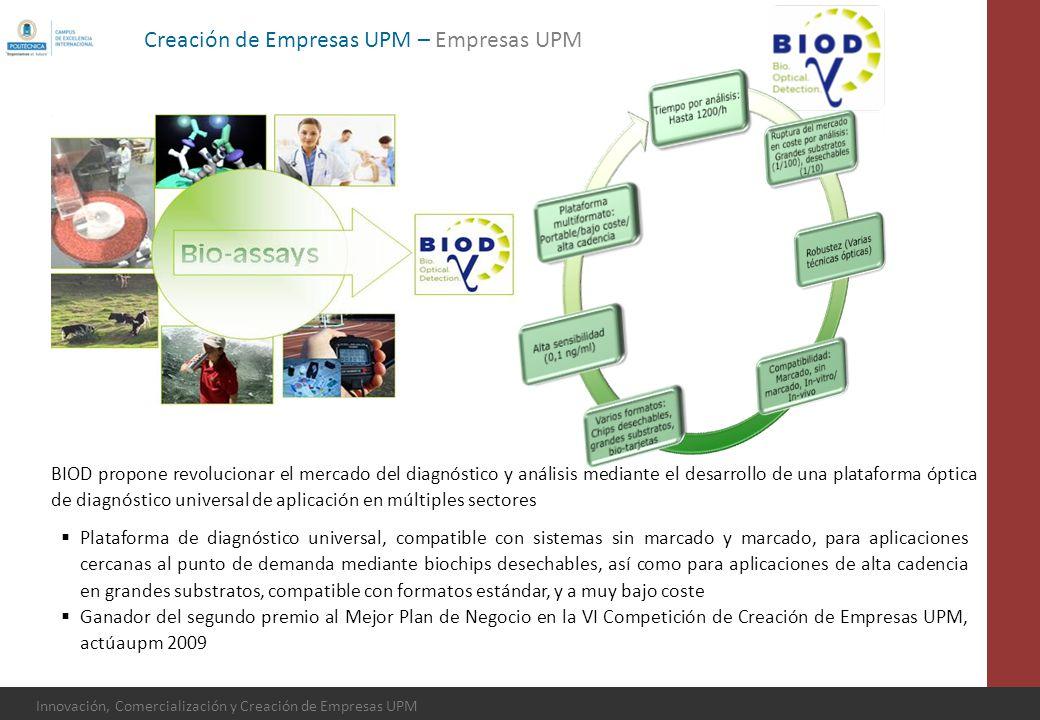 Innovación, Comercialización y Creación de Empresas UPM BIOD propone revolucionar el mercado del diagnóstico y análisis mediante el desarrollo de una