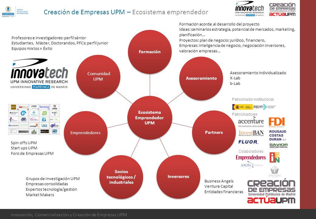 Innovación, Comercialización y Creación de Empresas UPM Ecosistema Emprendedor UPM FormaciónAsesoramientoPartnersInversores Socios tecnológicos / indu