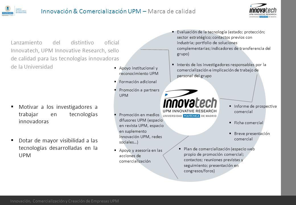 Innovación, Comercialización y Creación de Empresas UPM Evaluación de la tecnología (estado; protección; sector estratégico; contactos previos con ind