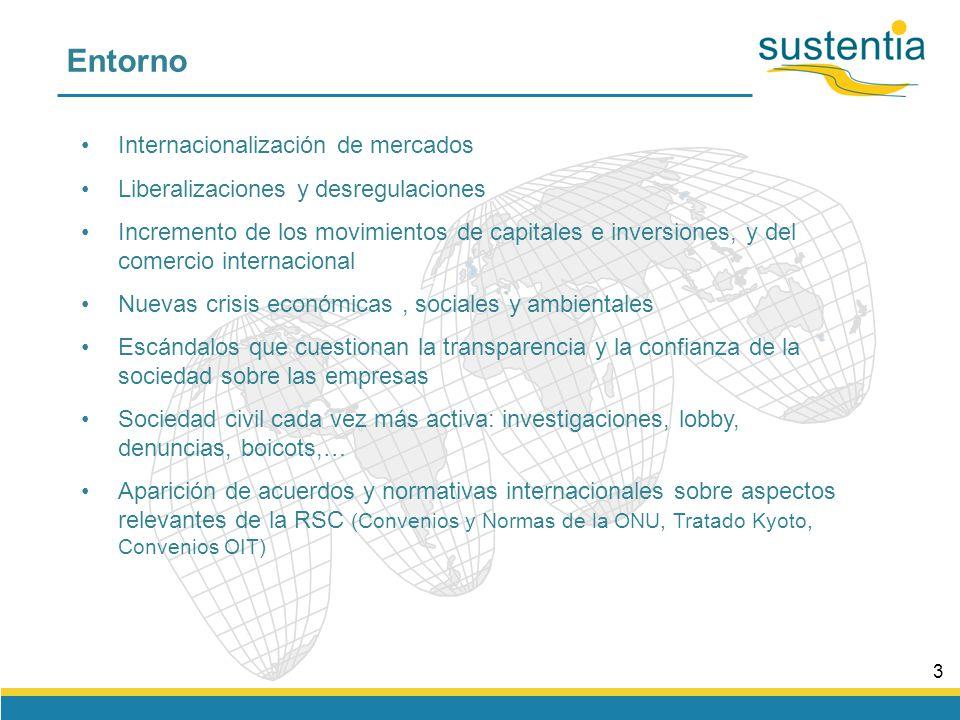 23 Peligros potenciales 5.Nuevas garantías nacionales: Reforma del Código Penal español a partir de la firma de un convenio promovido por la OCDE.
