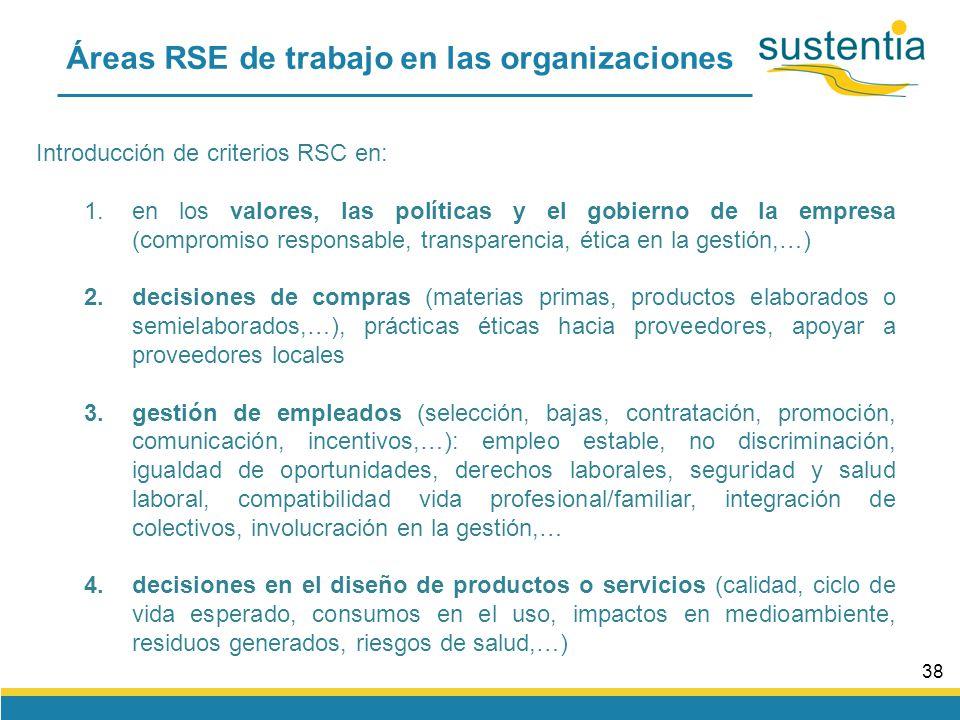 37 Implantación Metodología de implantación de un sistema de gestión de RSC Valores y misión, organización, operaciones, productos/ servicios y partes interesadas.