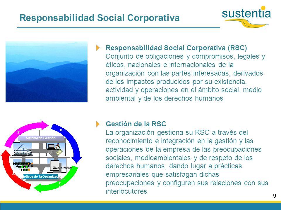 9 Responsabilidad Social Corporativa Responsabilidad Social Corporativa (RSC) Conjunto de obligaciones y compromisos, legales y éticos, nacionales e internacionales de la organización con las partes interesadas, derivados de los impactos producidos por su existencia, actividad y operaciones en el ámbito social, medio ambiental y de los derechos humanos Gestión de la RSC La organización gestiona su RSC a través del reconocimiento e integración en la gestión y las operaciones de la empresa de las preocupaciones sociales, medioambientales y de respeto de los derechos humanos, dando lugar a prácticas empresariales que satisfagan dichas preocupaciones y configuren sus relaciones con sus interlocutores P D C A Sistema de Gestión Objetivos de la Organización Procedimiento