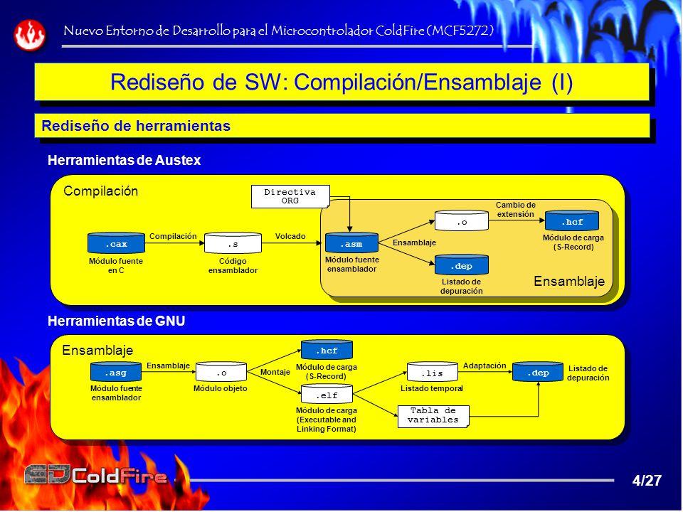 Herramientas de GNU: Compilación Rediseño de SW: Compilación/Ensamblaje (II).map.lis.dep.hcf.s.o.c start.asg start.o Código ensamblador Módulo objeto Código de inicio de programa Módulo objeto de inicio CompilaciónEnsamblaje Módulo de carga (S-Record) Módulo de carga Listado temporal Adaptación total.c.ls2.co1.elf.co2 Montaje Listado de depuración Listado temporal Listado sin C incrustado Listado en mayúsculas Preprocesamiento Módulo preprocesado Módulo fuente en C Mapa de variables y funciones.elf.lis.dep.hcf.s.o Tabla de variables.c start.asg start.o Módulo fuente en C Código ensamblador Módulo objeto Código de inicio de programa Módulo objeto de inicio Compilación Ensamblaje Montaje Módulo de carga (S-Record) Módulo de carga (Executable and Linking Format) Listado temporal Adaptación Listado de depuración ELIMINADOS EN LA VERSIÓN FINAL Nuevo Entorno de Desarrollo para el Microcontrolador ColdFire (MCF5272) 5/27.map.lis.dep.hcf.s.o.c start.asgstart.o Código ensamblador Módulo objeto Código de inicio de programa Módulo objeto de inicio CompilaciónEnsamblaje Módulo de carga (S-Record) Módulo de carga Listado temporal Adaptación total.c.ls2.co1.elf.co2 Montaje Listado de depuración Listado temporal Listado sin C incrustado Listado en mayúsculas Preprocesamiento Módulo preprocesado Módulo fuente en C Mapa de variables y funciones ELIMINADOS EN LA VERSIÓN FINAL.elf.lis.dep.hcf.s.o Tabla de variables.c start.asgstart.o Módulo fuente en C Código ensamblador Módulo objeto Código de inicio de programa Módulo objeto de inicio Compilación Ensamblaje Montaje Módulo de carga (S-Record) Módulo de carga (Executable and Linking Format) Listado temporal Adaptación Listado de depuración