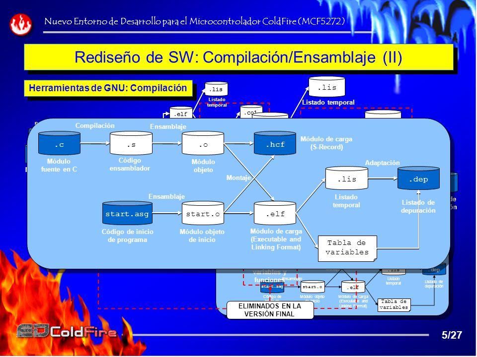 Líneas Futuras Nuevo Entorno de Desarrollo para el Microcontrolador ColdFire (MCF5272) Carga de programas por USB o Ethernet Acceso a los registros internos de ColdFire desde el entorno Incluir simulador de ColdFire Integrar las herramientas de evaluación de código fuente desarrolladas por el DIE Versión remota del entorno para acceder a una plataforma ENT2004CF conectada a un ordenador en red Carga de programas por USB o Ethernet Acceso a los registros internos de ColdFire desde el entorno Incluir simulador de ColdFire Integrar las herramientas de evaluación de código fuente desarrolladas por el DIE Versión remota del entorno para acceder a una plataforma ENT2004CF conectada a un ordenador en red 26/27