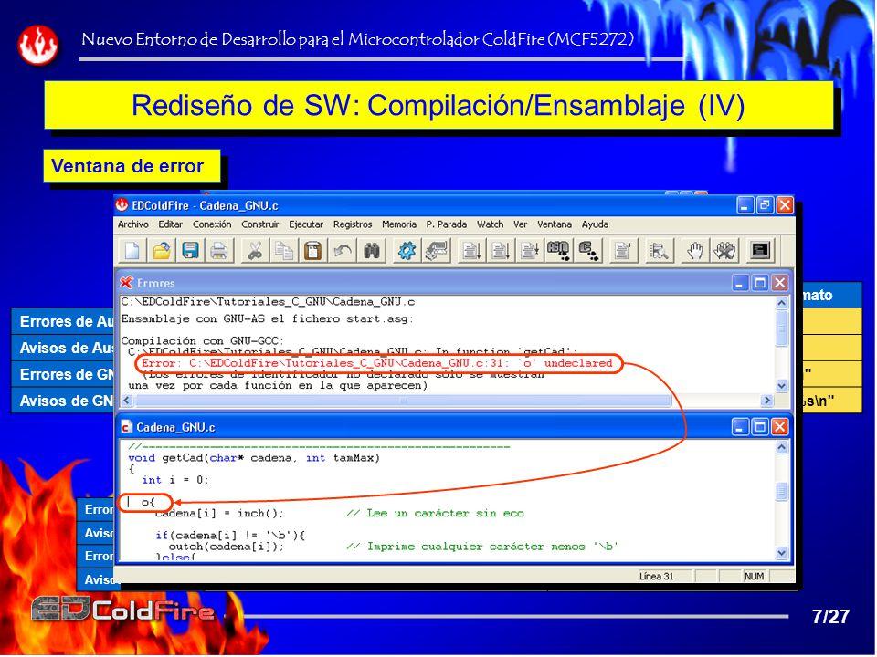 Nueva funcionalidad: Conexión con la plataforma (I) Nuevo Entorno de Desarrollo para el Microcontrolador ColdFire (MCF5272) 18/27 Comunicación serie Velocidad de transferencia (bps)19200/38400 Bits de datos8 Bit de paridadNo Bits de parada1 Optimización de velocidad Aumento de velocidad de comunicación hasta 38.4Kbps Protocolo de selección de velocidad Adecuación de longitud de respuestas esperadas Ajuste de tiempos límite Hebra de animación del icono de comunicaciones División Ejecución/Visualización Aumento de velocidad de comunicación hasta 38.4Kbps Protocolo de selección de velocidad Adecuación de longitud de respuestas esperadas Ajuste de tiempos límite Hebra de animación del icono de comunicaciones División Ejecución/Visualización Ráfaga de bytes Fin de Tx con tiempos límite sin ajustar Tiempos límite ajustados