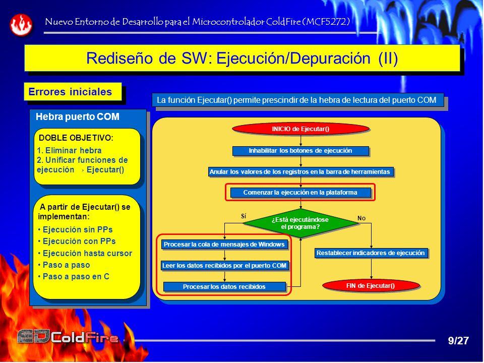 Rediseño de SW: Ejecución/Depuración (IV) Otras tareas de reestructuración Nuevo Entorno de Desarrollo para el Microcontrolador ColdFire (MCF5272) 10/27 Gestión de Puntos de Parada Tabla interna de Puntos de Parada Inhabilitar/Restaurar Puntos de Parada Gestión de Puntos de Parada Tabla interna de Puntos de Parada Inhabilitar/Restaurar Puntos de Parada Punto de parada Dirección de memoria Contador Disparo Barra de registros Tabla de estructuras registro Reimplementación completa Anulación de registros: AnularTodos() Barra de registros Tabla de estructuras registro Reimplementación completa Anulación de registros: AnularTodos() Watch de variables Reducción del tiempo de refresco Refresco automático tras ejecución Watch de variables Reducción del tiempo de refresco Refresco automático tras ejecución