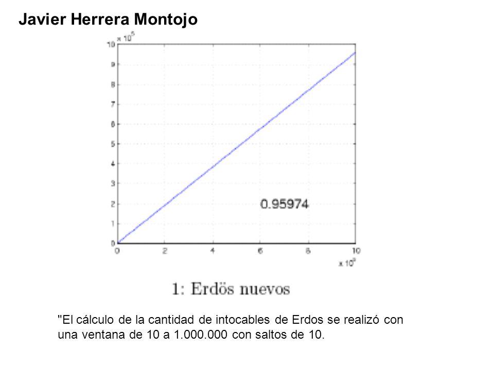 Javier Herrera Montojo El cálculo de la cantidad de intocables de Erdos se realizó con una ventana de 10 a 1.000.000 con saltos de 10.