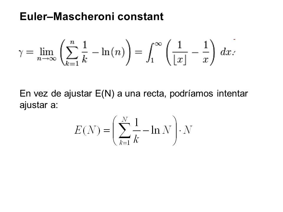 Euler–Mascheroni constant En vez de ajustar E(N) a una recta, podríamos intentar ajustar a: