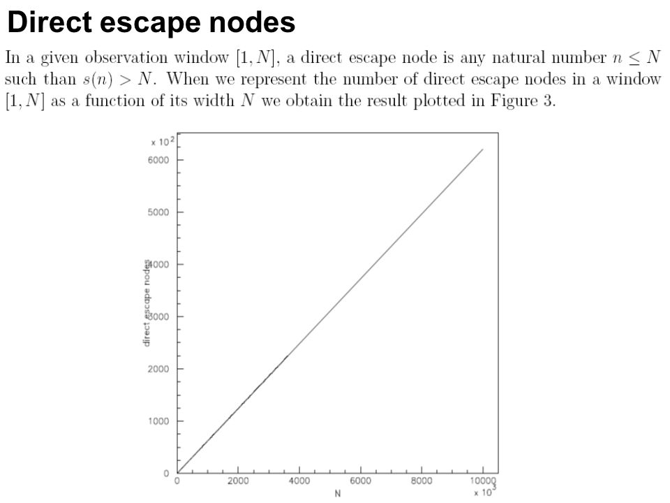 Direct escape nodes