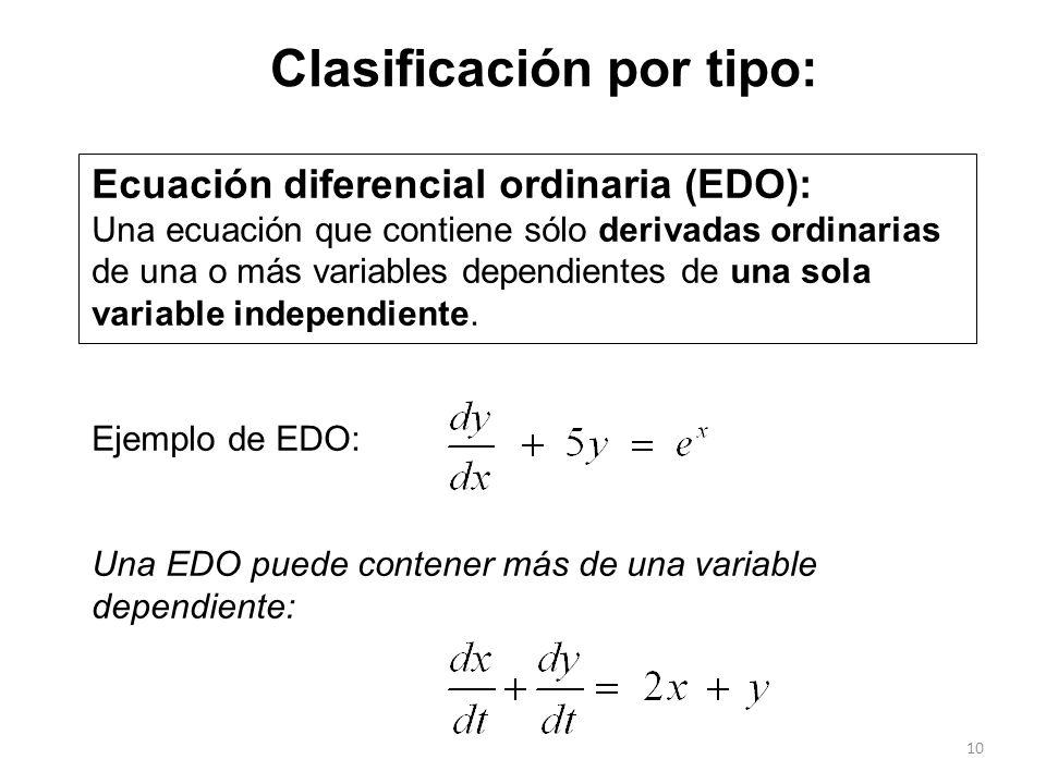 10 Ecuación diferencial ordinaria (EDO): Una ecuación que contiene sólo derivadas ordinarias de una o más variables dependientes de una sola variable
