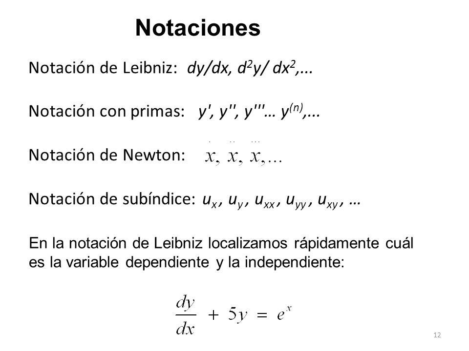 12 Notación de Leibniz: dy/dx, d 2 y/ dx 2,... Notación con primas: y', y'', y'''… y (n),... Notación de Newton: Notación de subíndice: u x, u y, u xx
