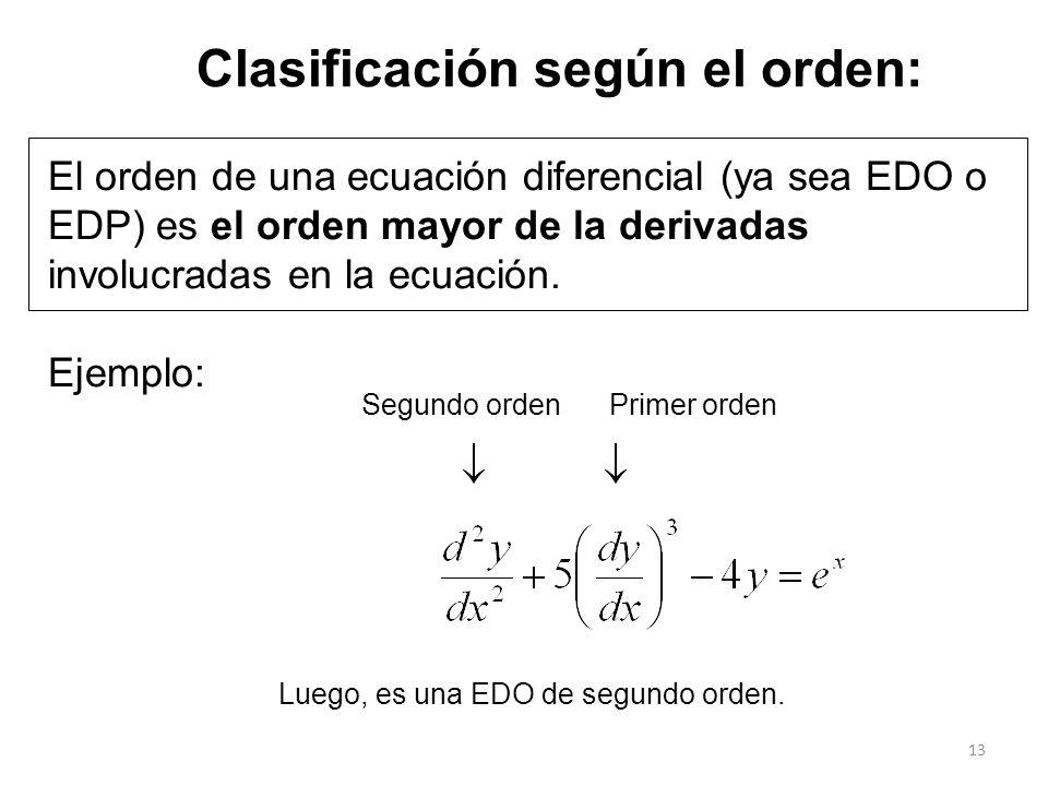 13 Clasificación según el orden: El orden de una ecuación diferencial (ya sea EDO o EDP) es el orden mayor de la derivadas involucradas en la ecuación