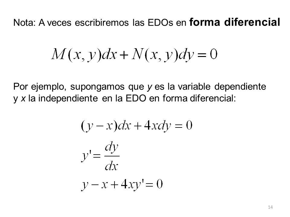 14 Nota: A veces escribiremos las EDOs en forma diferencial Por ejemplo, supongamos que y es la variable dependiente y x la independiente en la EDO en