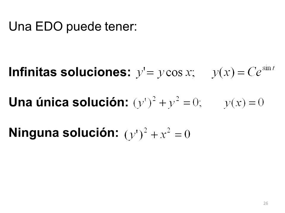 26 Una EDO puede tener: Infinitas soluciones: Una única solución: Ninguna solución: