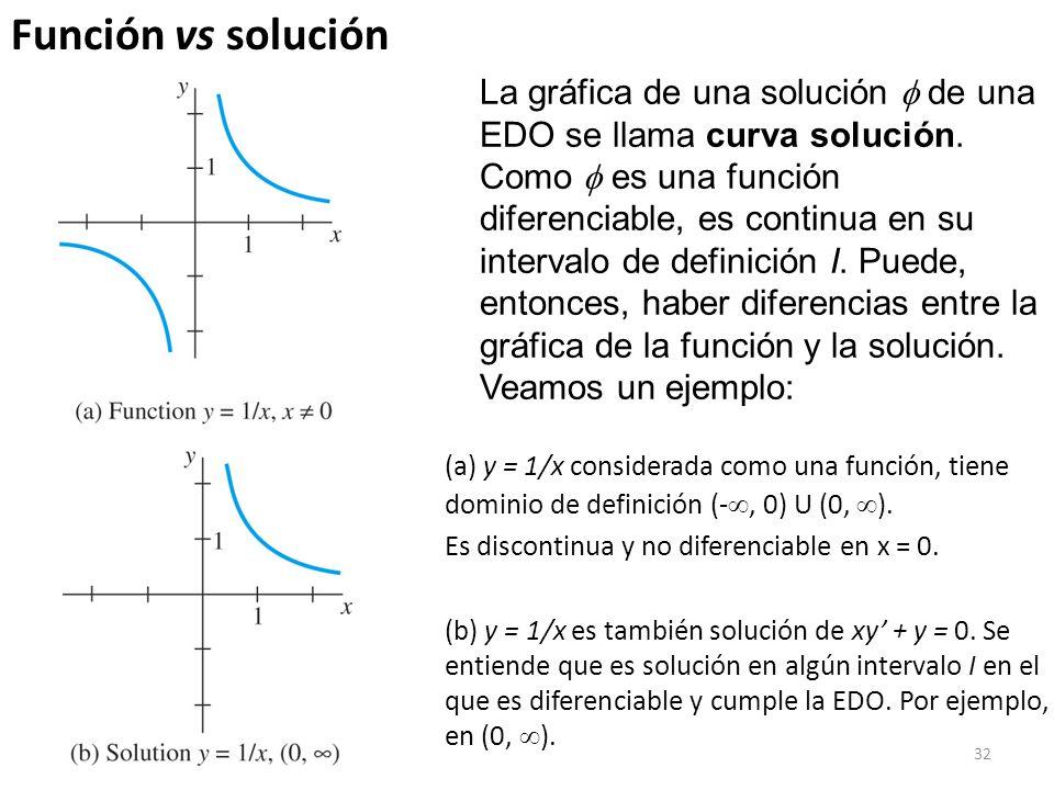 32 (a) y = 1/x considerada como una función, tiene dominio de definición (-, 0) U (0, ). Es discontinua y no diferenciable en x = 0. (b) y = 1/x es ta