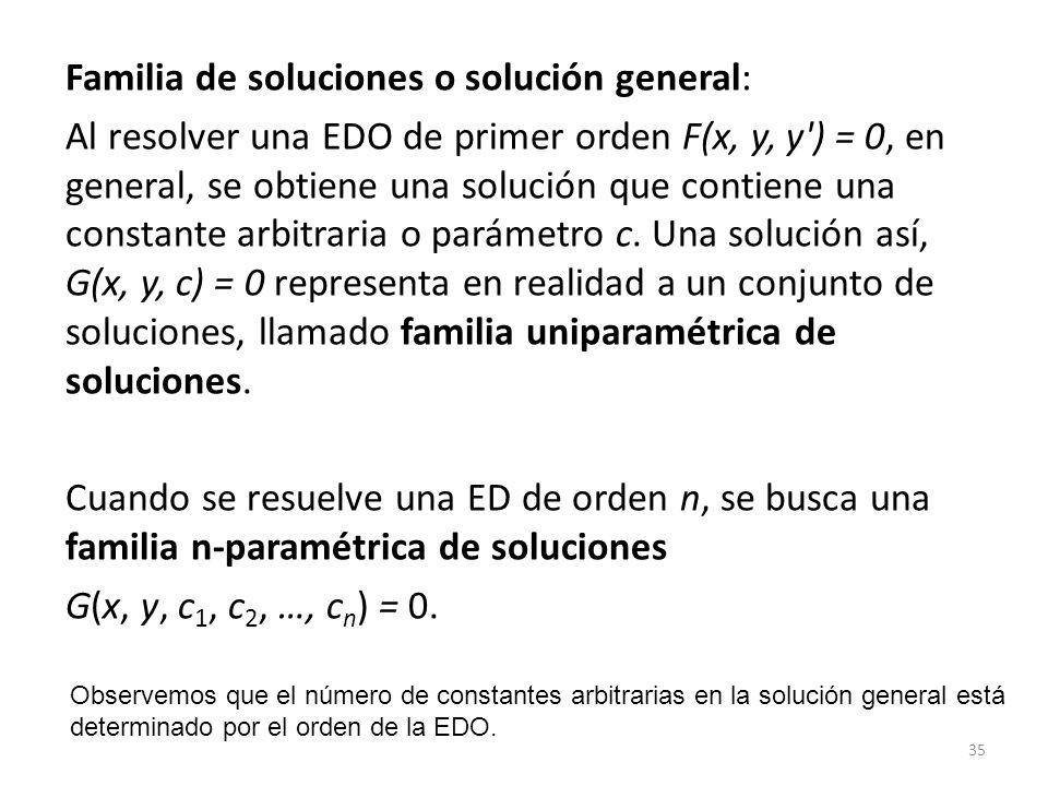 35 Familia de soluciones o solución general: Al resolver una EDO de primer orden F(x, y, y') = 0, en general, se obtiene una solución que contiene una
