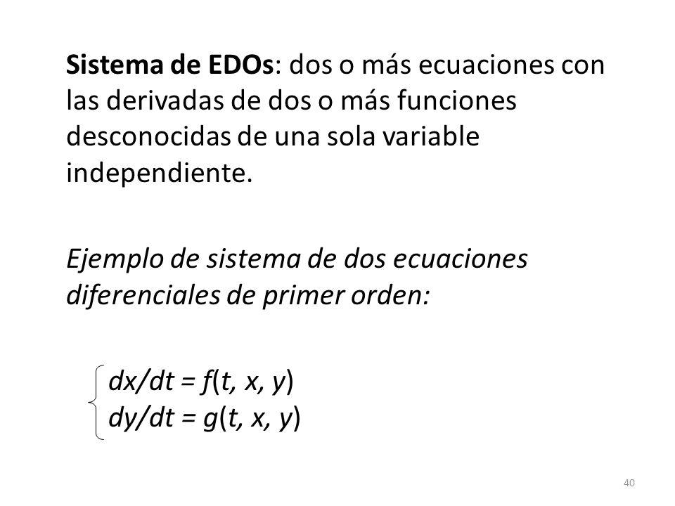 40 Sistema de EDOs: dos o más ecuaciones con las derivadas de dos o más funciones desconocidas de una sola variable independiente. Ejemplo de sistema
