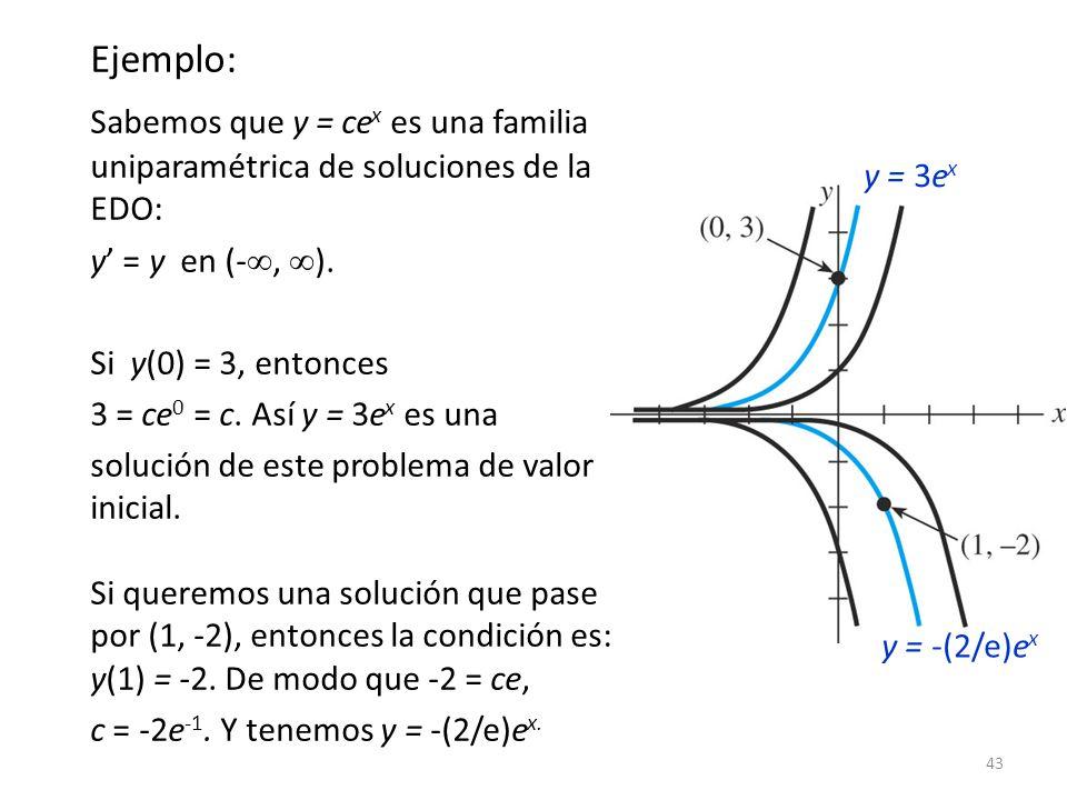 43 Ejemplo: Sabemos que y = ce x es una familia uniparamétrica de soluciones de la EDO: y = y en (-, ). Si y(0) = 3, entonces 3 = ce 0 = c. Así y = 3e