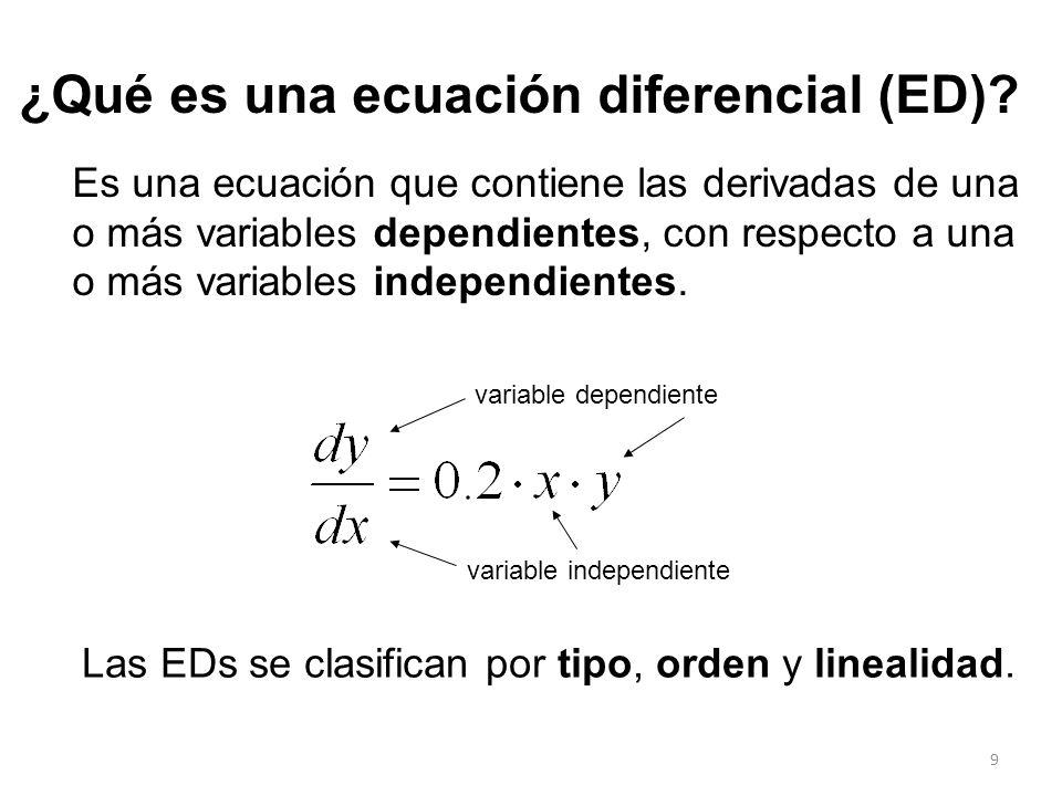 9 ¿Qué es una ecuación diferencial (ED)? Es una ecuación que contiene las derivadas de una o más variables dependientes, con respecto a una o más vari