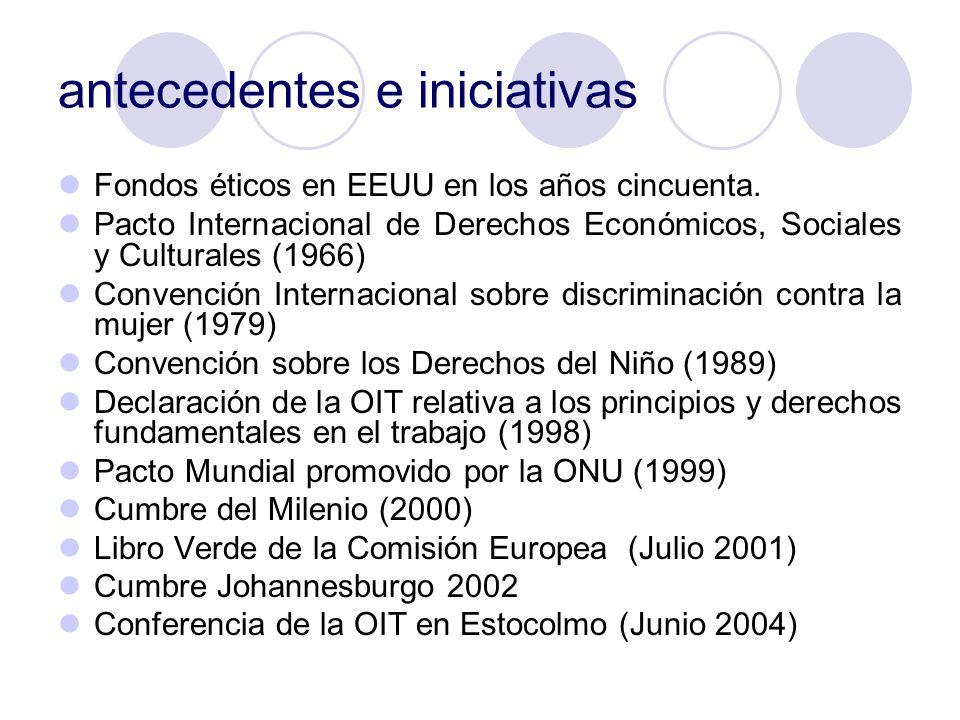 antecedentes e iniciativas Fondos éticos en EEUU en los años cincuenta. Pacto Internacional de Derechos Económicos, Sociales y Culturales (1966) Conve