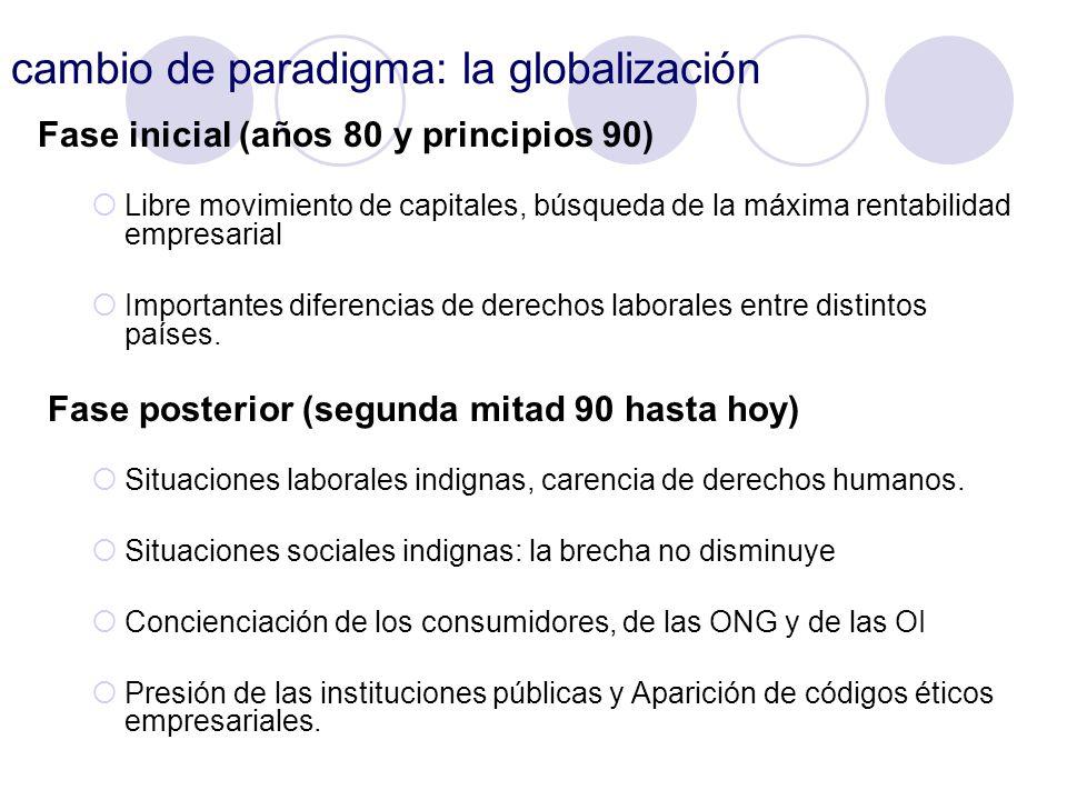 cambio de paradigma: la globalización Fase inicial (años 80 y principios 90) Libre movimiento de capitales, búsqueda de la máxima rentabilidad empresa