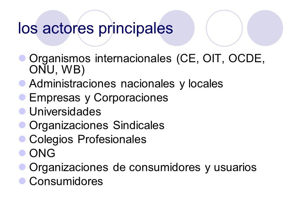 los actores principales Organismos internacionales (CE, OIT, OCDE, ONU, WB) Administraciones nacionales y locales Empresas y Corporaciones Universidad