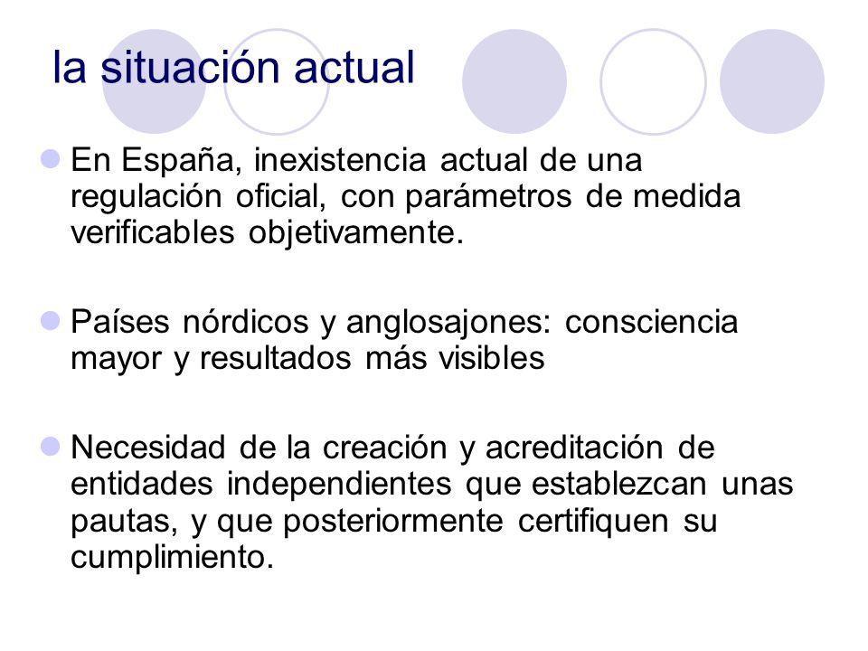 la situación actual En España, inexistencia actual de una regulación oficial, con parámetros de medida verificables objetivamente. Países nórdicos y a