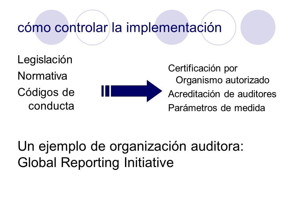 cómo controlar la implementación Legislación Normativa Códigos de conducta Certificación por Organismo autorizado Acreditación de auditores Parámetros