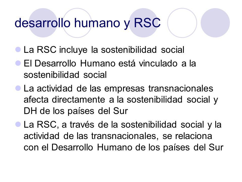 desarrollo humano y RSC La RSC incluye la sostenibilidad social El Desarrollo Humano está vinculado a la sostenibilidad social La actividad de las emp