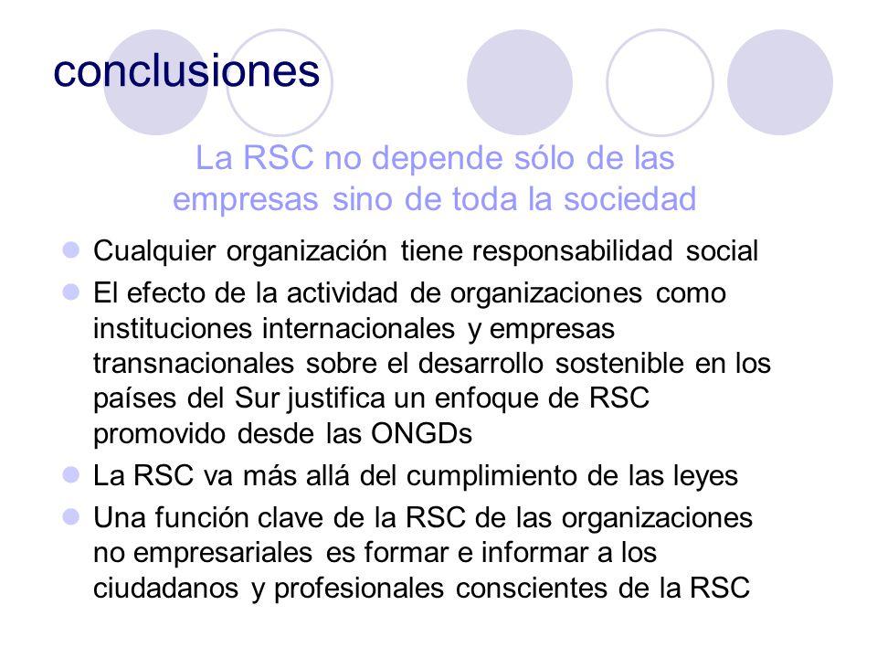 conclusiones Cualquier organización tiene responsabilidad social El efecto de la actividad de organizaciones como instituciones internacionales y empr