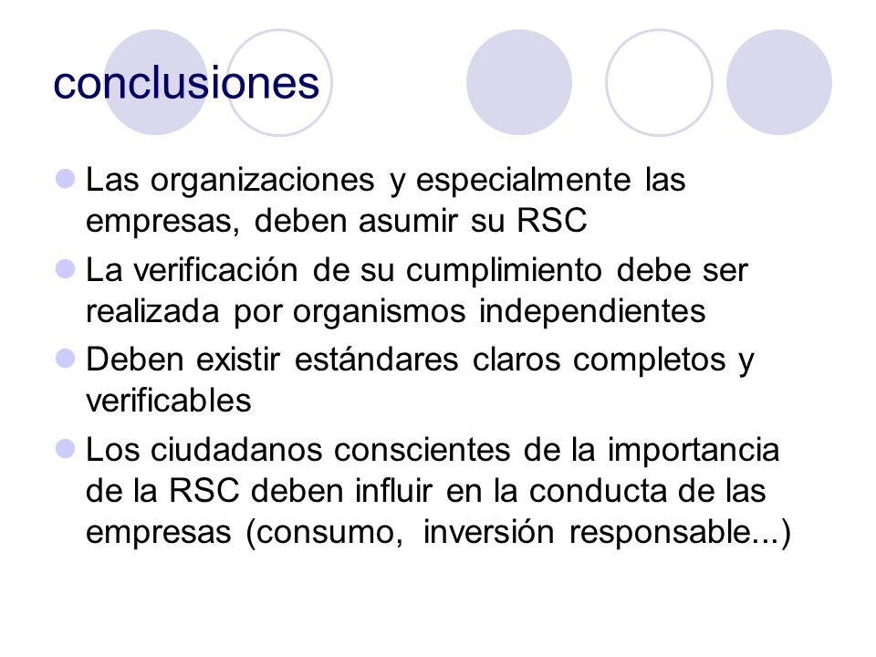 conclusiones Las organizaciones y especialmente las empresas, deben asumir su RSC La verificación de su cumplimiento debe ser realizada por organismos