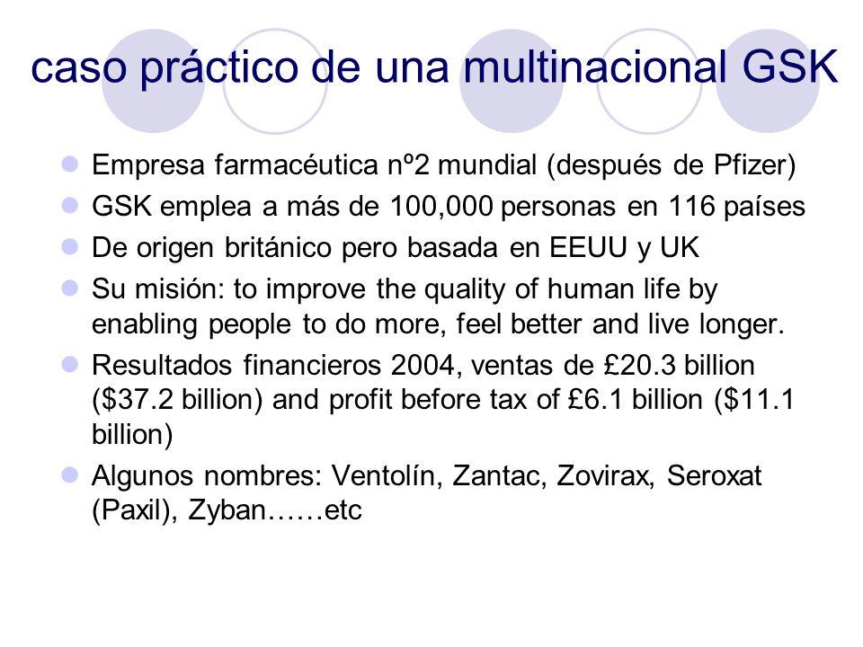 caso práctico de una multinacional GSK Empresa farmacéutica nº2 mundial (después de Pfizer) GSK emplea a más de 100,000 personas en 116 países De orig