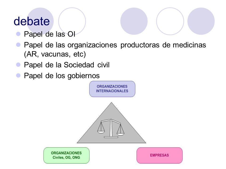 debate Papel de las OI Papel de las organizaciones productoras de medicinas (AR, vacunas, etc) Papel de la Sociedad civil Papel de los gobiernos