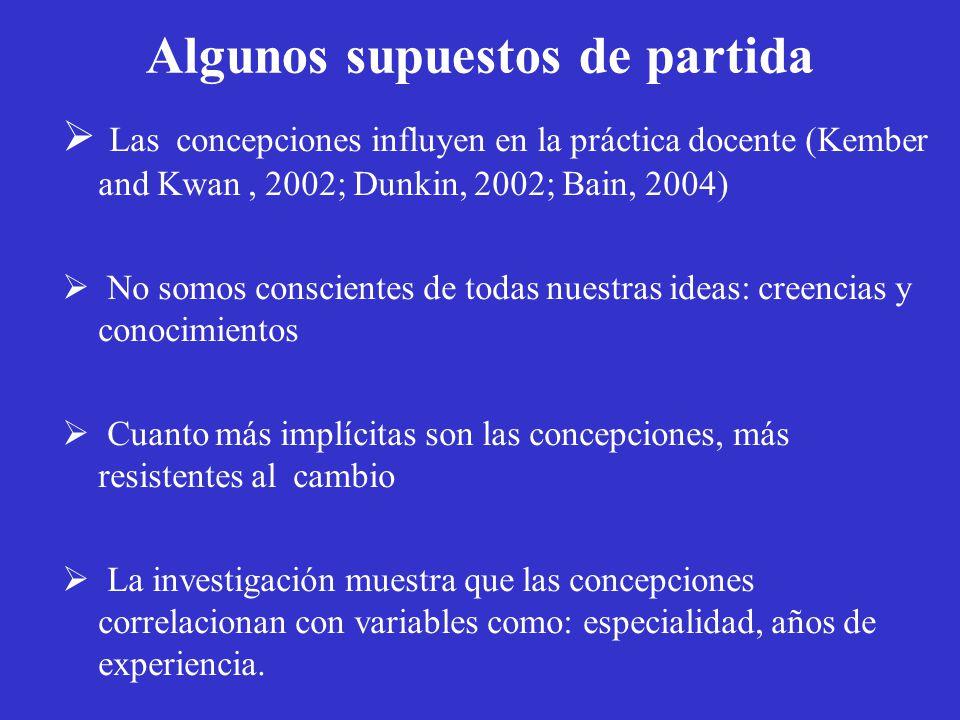 Algunos supuestos de partida Las concepciones influyen en la práctica docente (Kember and Kwan, 2002; Dunkin, 2002; Bain, 2004) No somos conscientes d