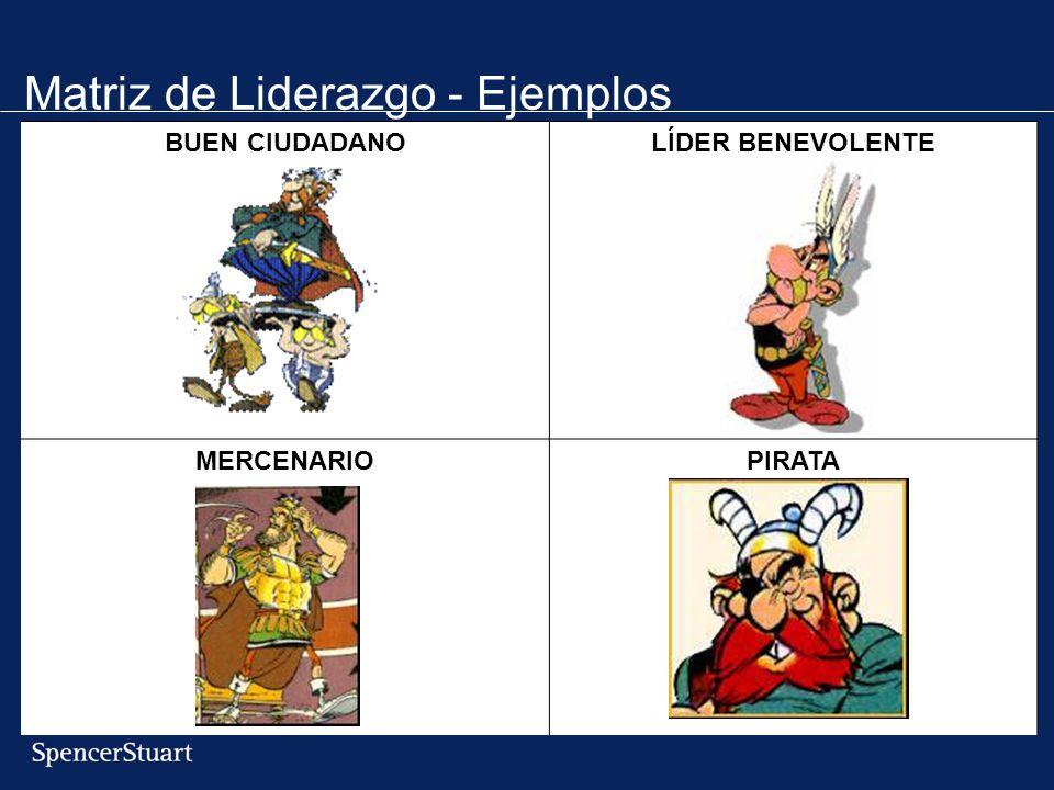 Matriz de Liderazgo - Ejemplos BUEN CIUDADANOLÍDER BENEVOLENTE MERCENARIOPIRATA
