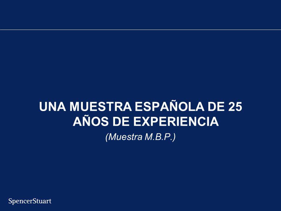UNA MUESTRA ESPAÑOLA DE 25 AÑOS DE EXPERIENCIA (Muestra M.B.P.)