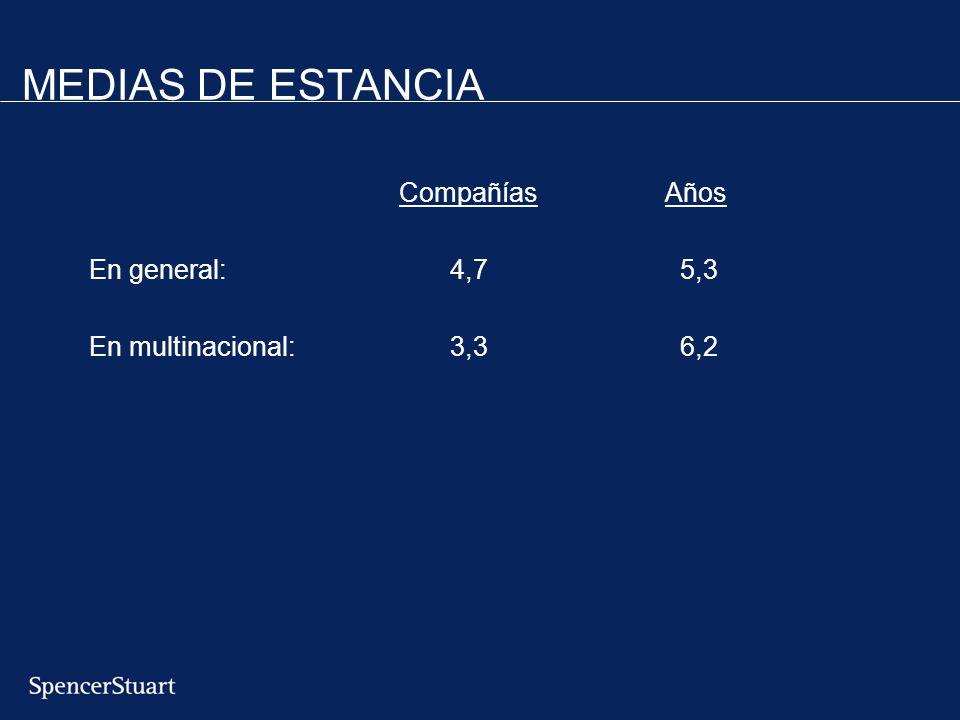 MEDIAS DE ESTANCIA Compañías Años En general: 4,7 5,3 En multinacional: 3,3 6,2