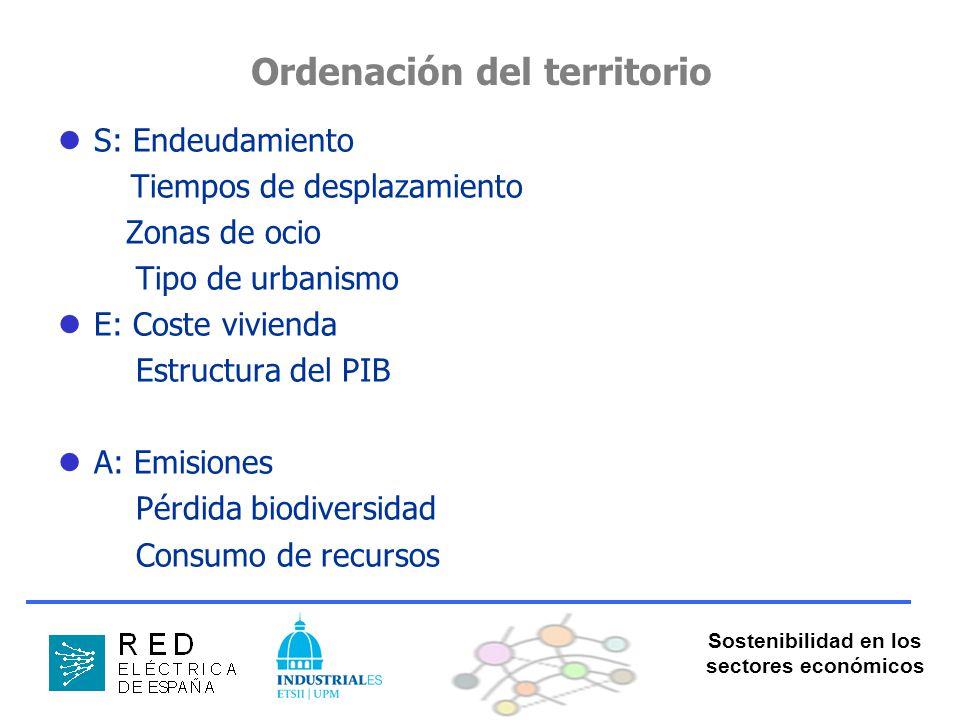 Sostenibilidad en los sectores económicos Ordenación del territorio S: Endeudamiento Tiempos de desplazamiento Zonas de ocio Tipo de urbanismo E: Coste vivienda Estructura del PIB A: Emisiones Pérdida biodiversidad Consumo de recursos