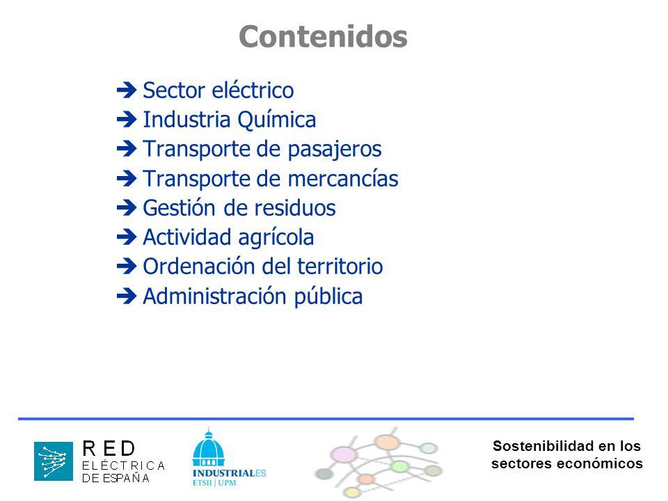Sostenibilidad en los sectores económicos Contenidos Sector eléctrico Industria Química Transporte de pasajeros Transporte de mercancías Gestión de residuos Actividad agrícola Ordenación del territorio Administración pública