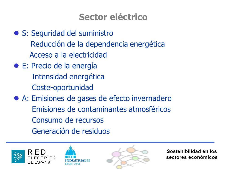 Sostenibilidad en los sectores económicos Sector eléctrico S: Seguridad del suministro Reducción de la dependencia energética Acceso a la electricidad E: Precio de la energía Intensidad energética Coste-oportunidad A: Emisiones de gases de efecto invernadero Emisiones de contaminantes atmosféricos Consumo de recursos Generación de residuos