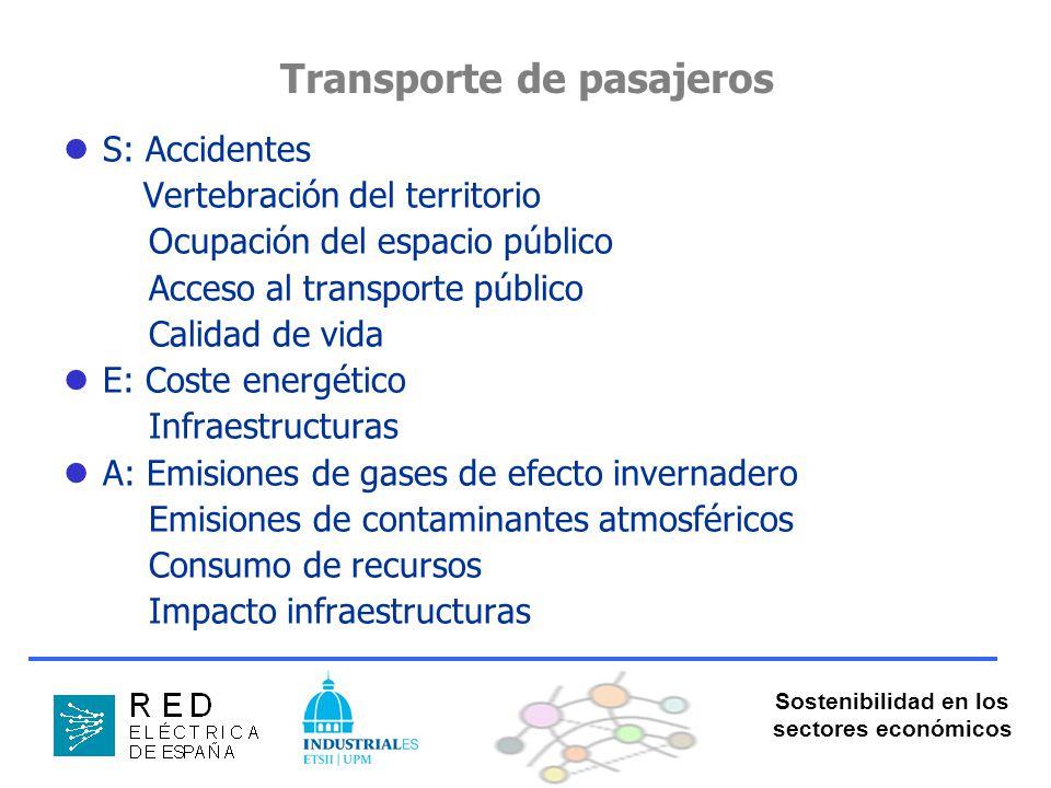 Sostenibilidad en los sectores económicos Transporte de pasajeros S: Accidentes Vertebración del territorio Ocupación del espacio público Acceso al transporte público Calidad de vida E: Coste energético Infraestructuras A: Emisiones de gases de efecto invernadero Emisiones de contaminantes atmosféricos Consumo de recursos Impacto infraestructuras