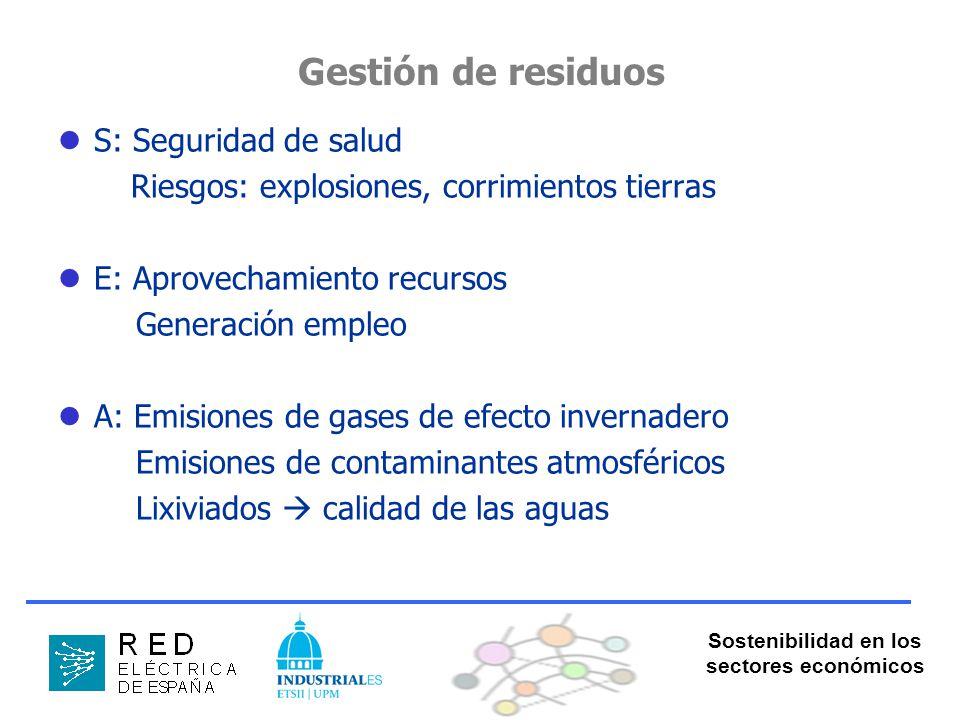 Sostenibilidad en los sectores económicos Gestión de residuos S: Seguridad de salud Riesgos: explosiones, corrimientos tierras E: Aprovechamiento recursos Generación empleo A: Emisiones de gases de efecto invernadero Emisiones de contaminantes atmosféricos Lixiviados calidad de las aguas