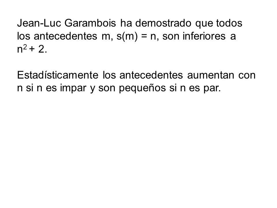 Jean-Luc Garambois ha demostrado que todos los antecedentes m, s(m) = n, son inferiores a n 2 + 2. Estadísticamente los antecedentes aumentan con n si